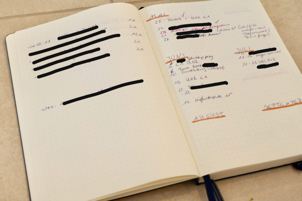 Bullet Journal Monatsübersicht Monthly Overview